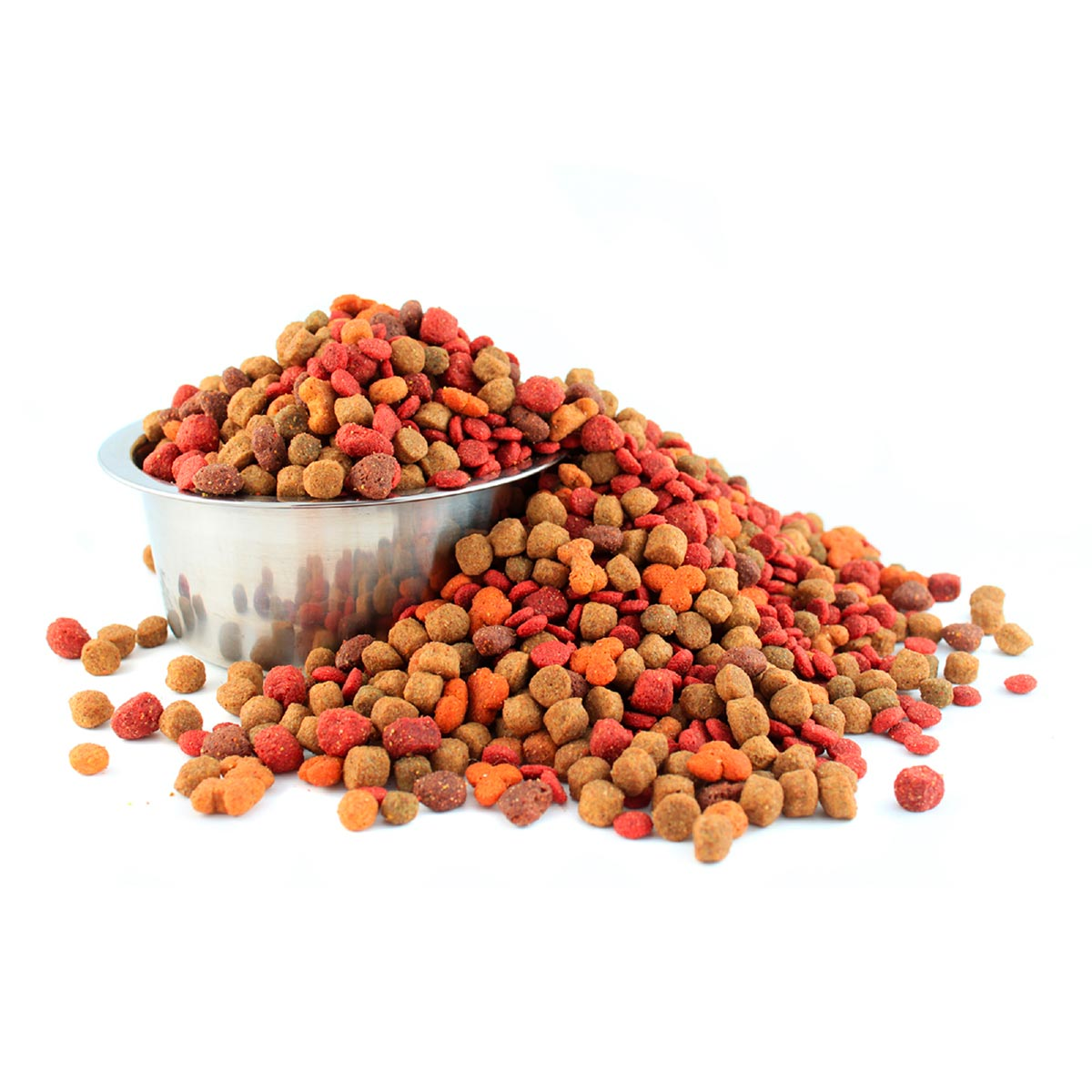 Solutions for Pet Food Industry